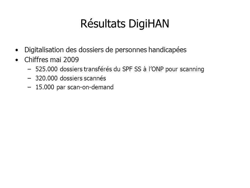 Résultats DigiHAN Digitalisation des dossiers de personnes handicapées