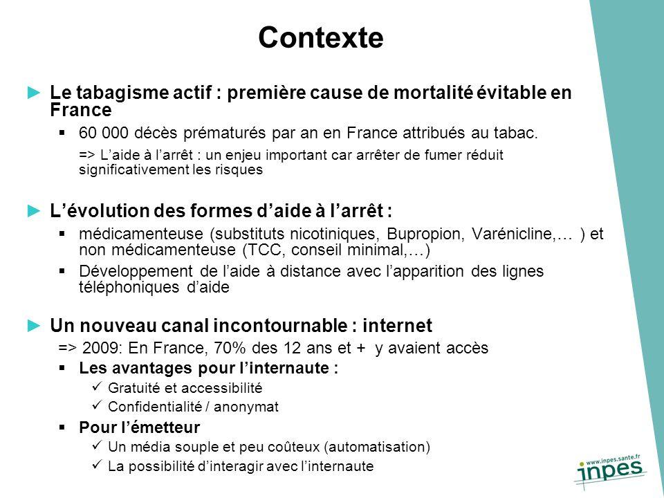 Contexte Le tabagisme actif : première cause de mortalité évitable en France. 60 000 décès prématurés par an en France attribués au tabac.