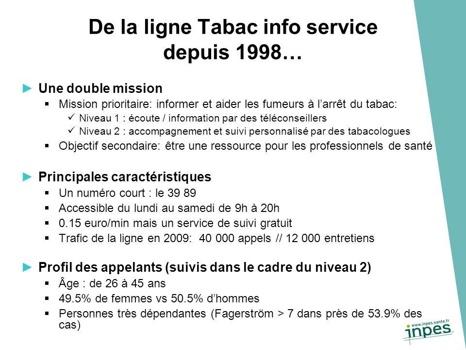 De la ligne Tabac info service depuis 1998…