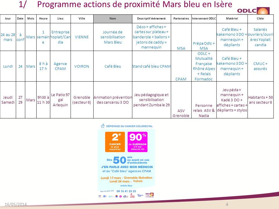 1/ Programme actions de proximité Mars bleu en Isère
