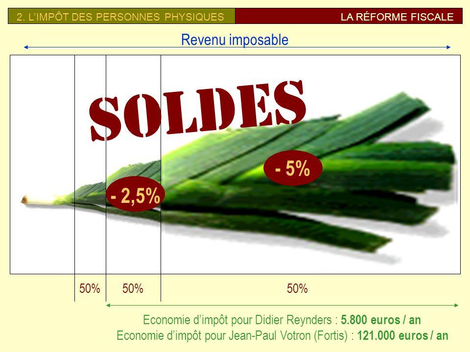 SOLDES - 5% - 2,5% Revenu imposable 50% 50% 50%
