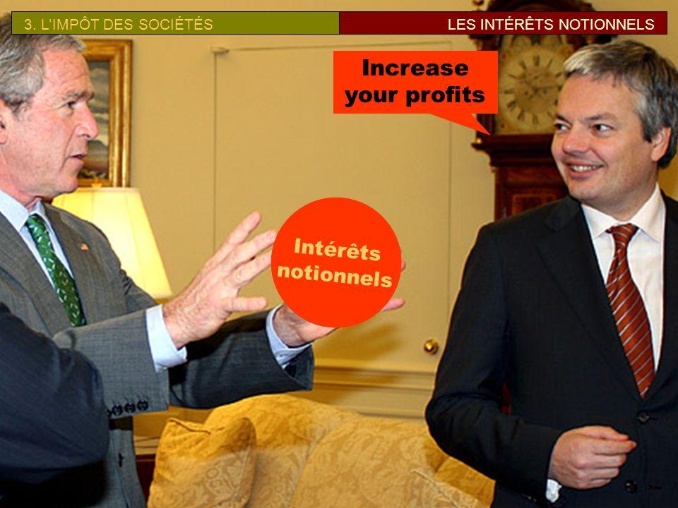 Increase your profits Intérêts notionnels 3. L'IMPÔT DES SOCIÉTÉS