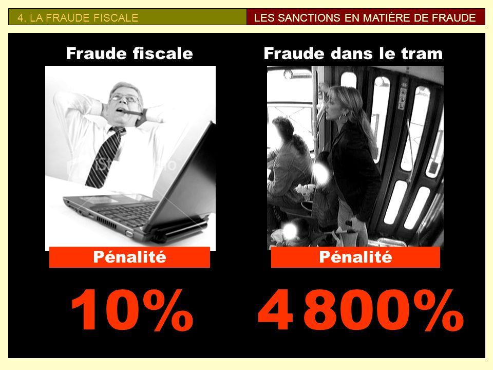 10% 4 800% Fraude fiscale Fraude dans le tram Pénalité Pénalité