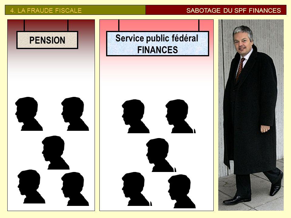 Service public fédéral