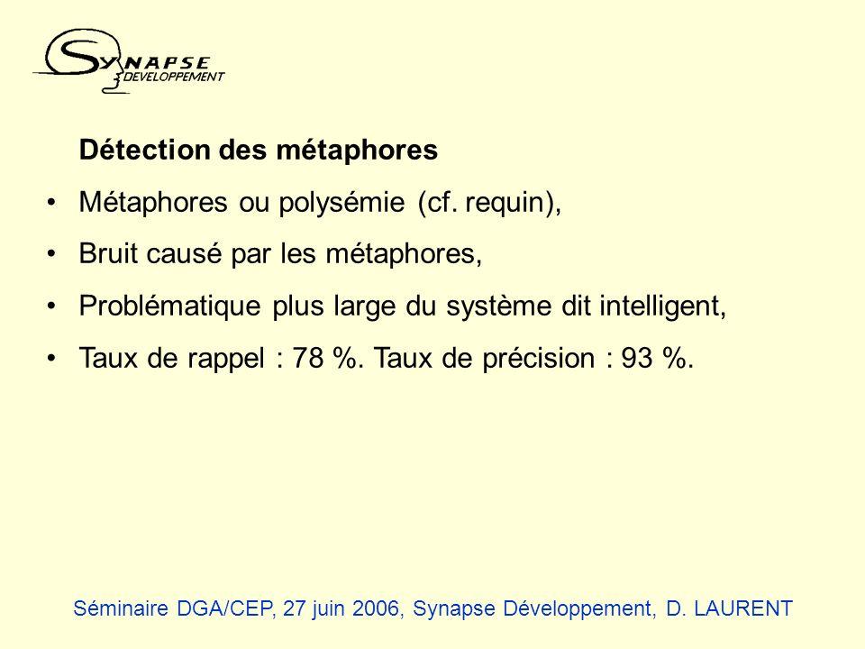 Métaphores ou polysémie (cf. requin), Bruit causé par les métaphores,