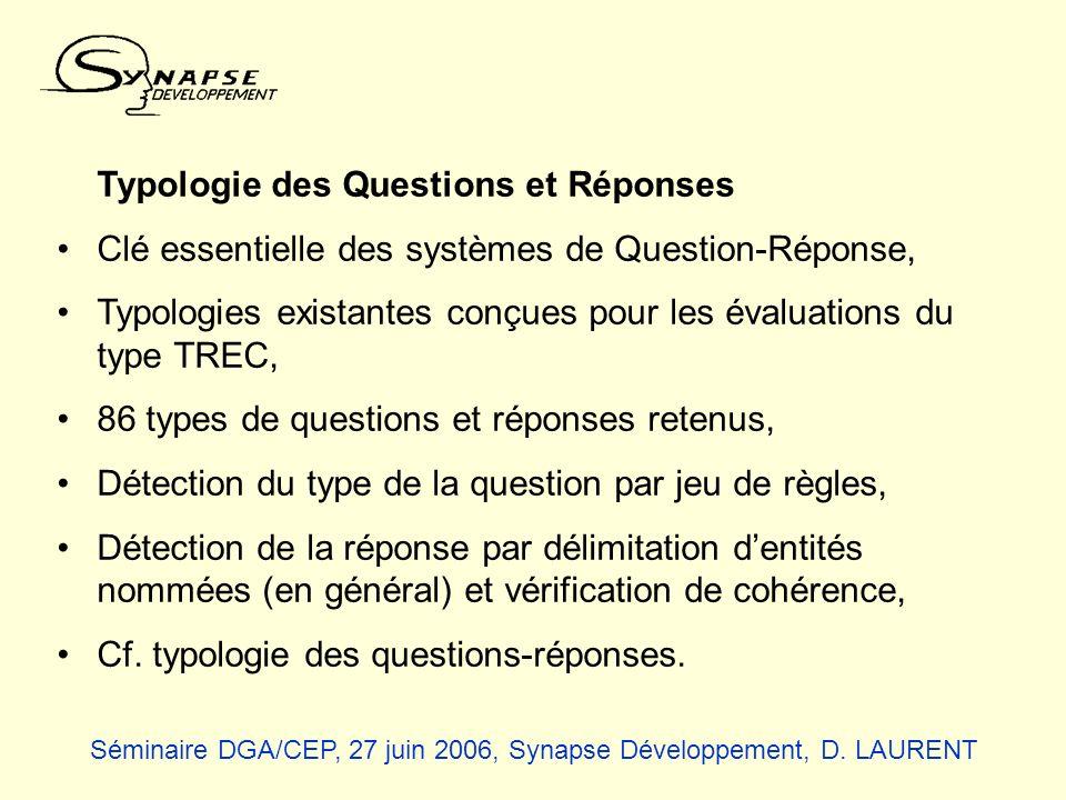 Clé essentielle des systèmes de Question-Réponse,