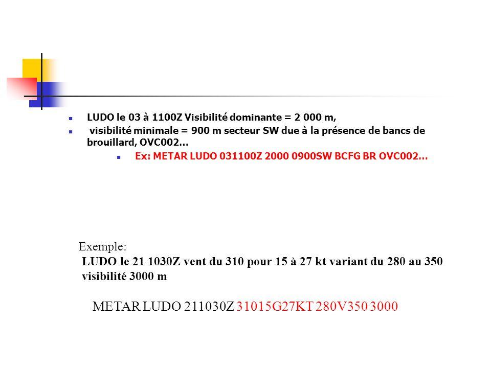 Ex: METAR LUDO 031100Z 2000 0900SW BCFG BR OVC002…