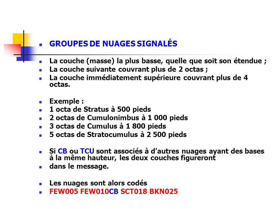 GROUPES DE NUAGES SIGNALÉS