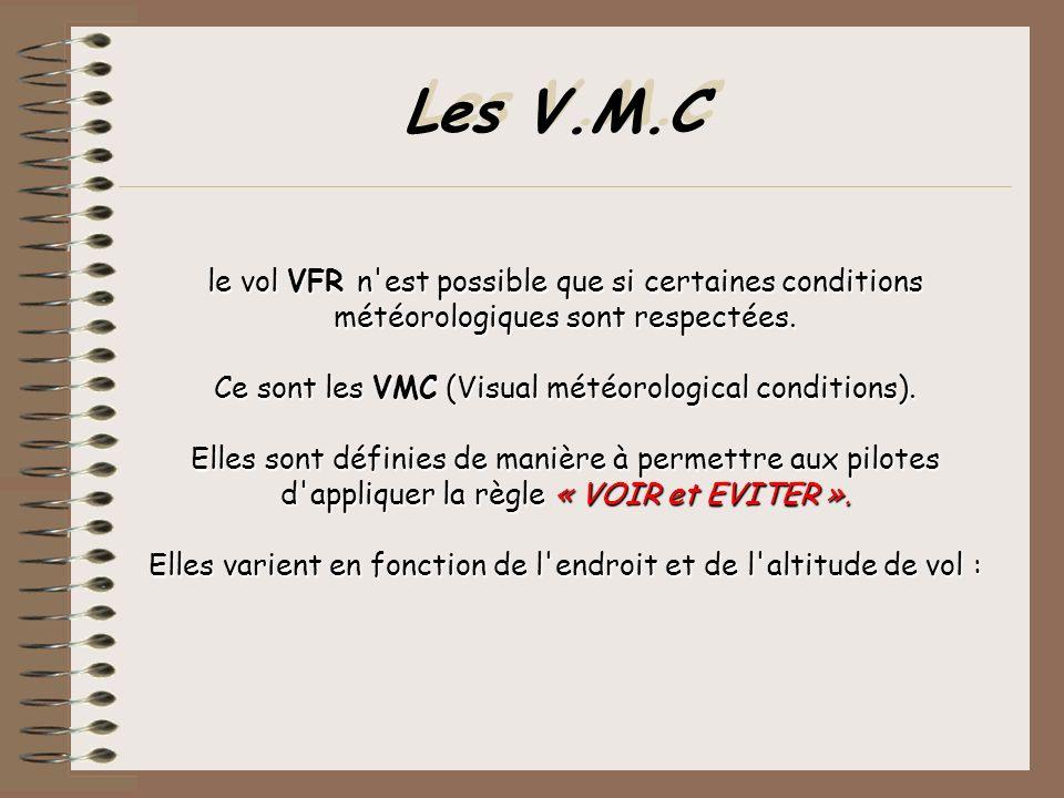 Les V.M.C le vol VFR n est possible que si certaines conditions météorologiques sont respectées. Ce sont les VMC (Visual météorological conditions).