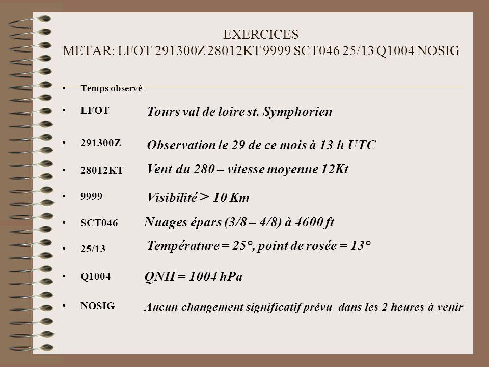 EXERCICES METAR: LFOT 291300Z 28012KT 9999 SCT046 25/13 Q1004 NOSIG