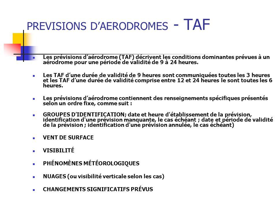 PREVISIONS D'AERODROMES - TAF