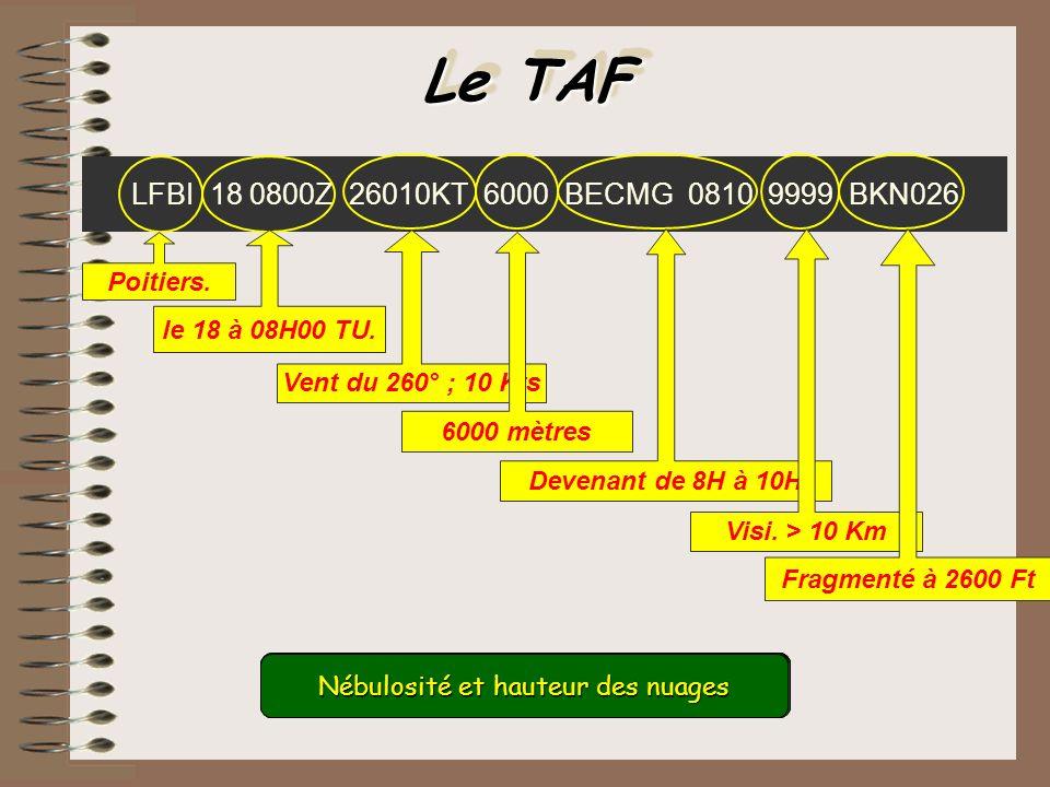 Le TAF LFBI 18 0800Z 26010KT 6000 BECMG 0810 9999 BKN026 Poitiers.