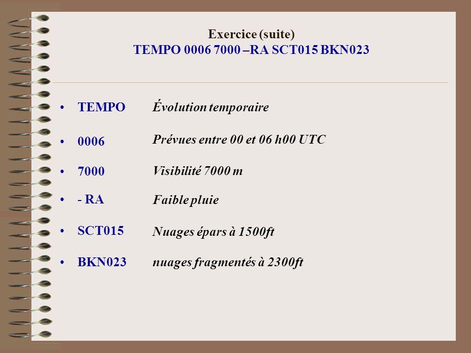 Exercice (suite) TEMPO 0006 7000 –RA SCT015 BKN023