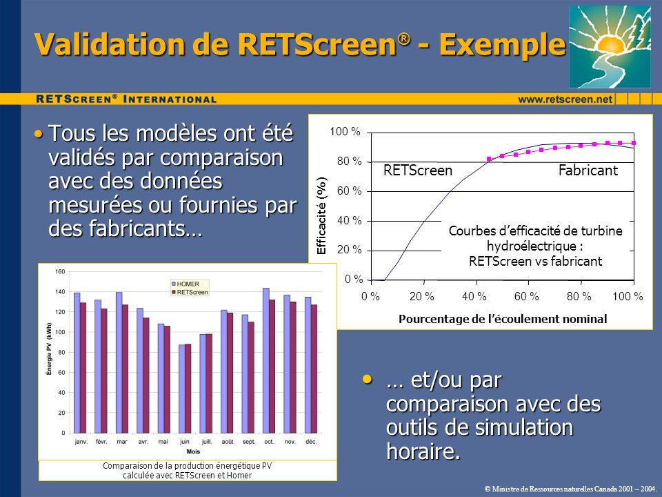 Validation de RETScreen® - Exemple