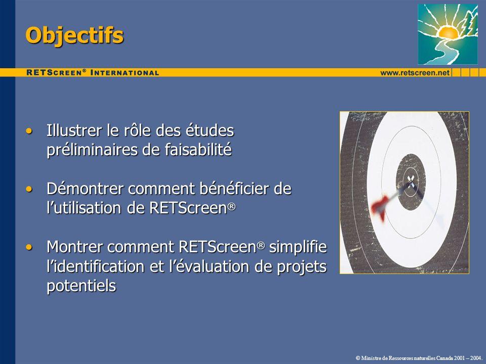 Objectifs Illustrer le rôle des études préliminaires de faisabilité