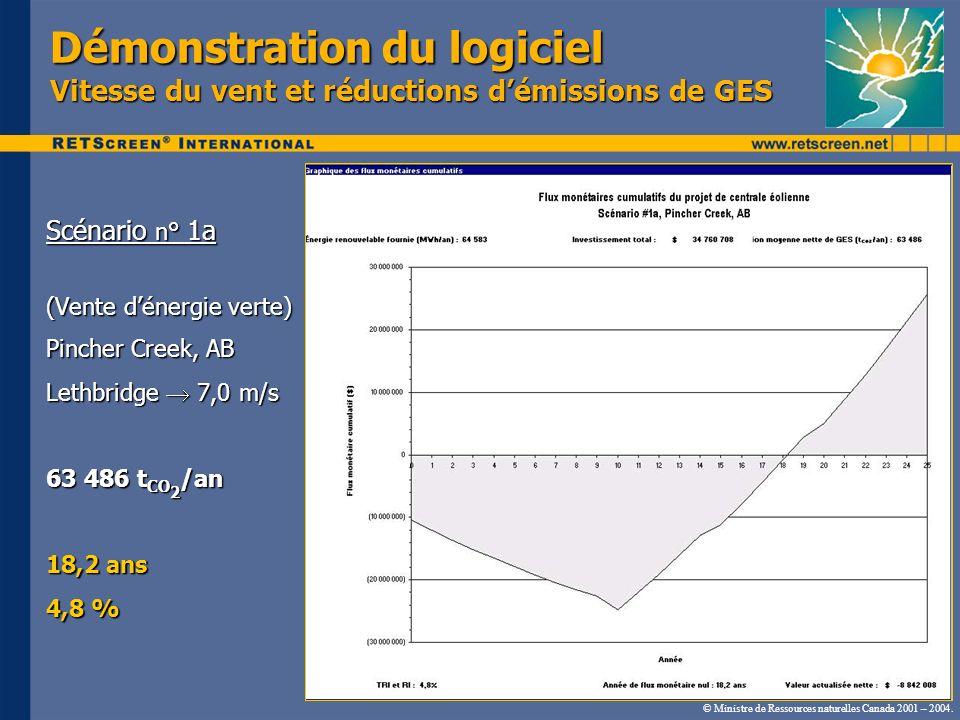 Démonstration du logiciel Vitesse du vent et réductions d'émissions de GES
