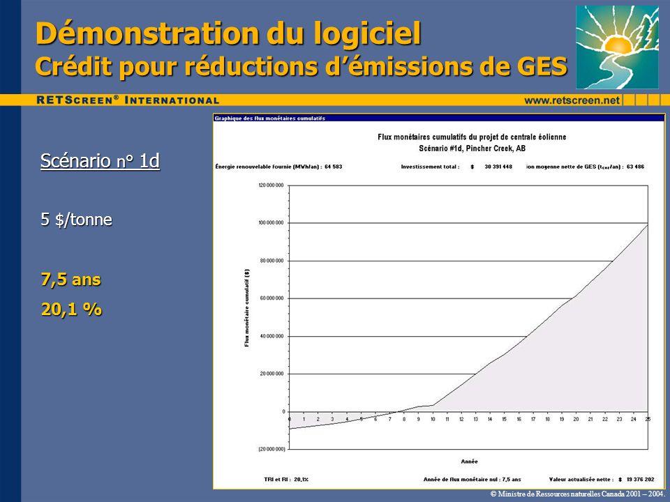 Démonstration du logiciel Crédit pour réductions d'émissions de GES