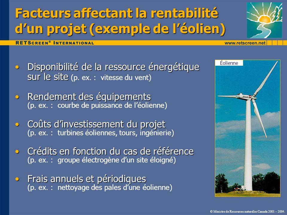 Facteurs affectant la rentabilité d'un projet (exemple de l'éolien)