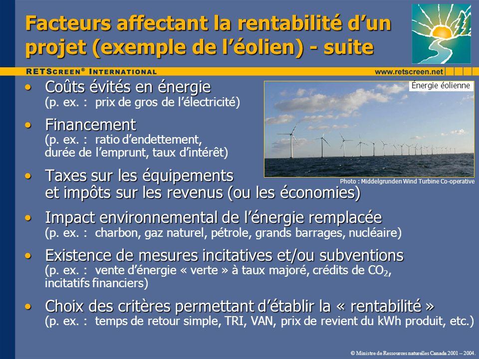 Facteurs affectant la rentabilité d'un projet (exemple de l'éolien) - suite