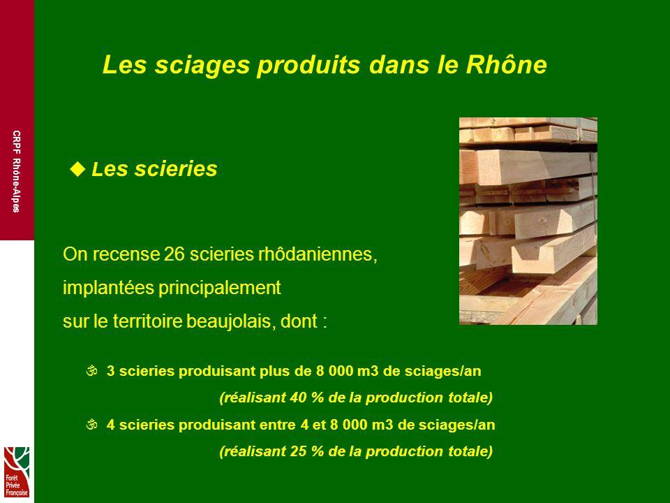 Les sciages produits dans le Rhône