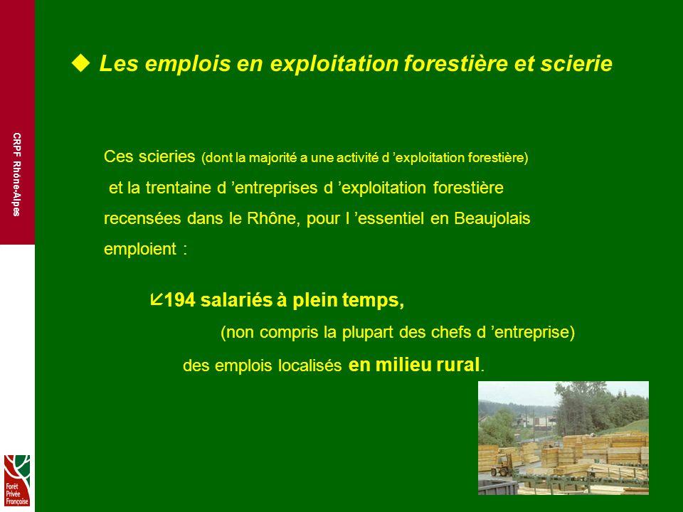 Les emplois en exploitation forestière et scierie