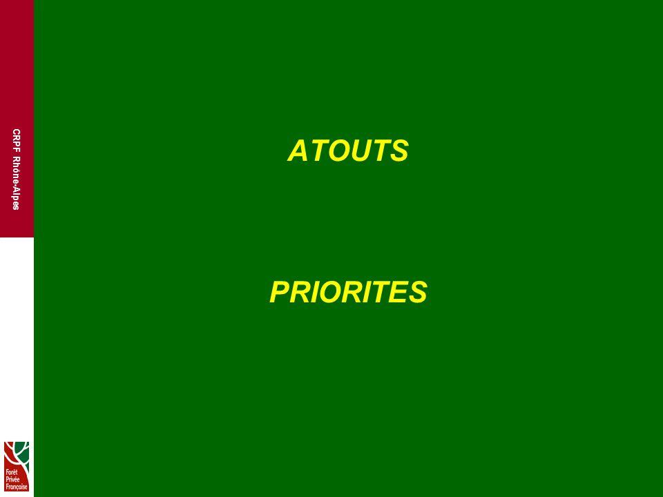 ATOUTS PRIORITES