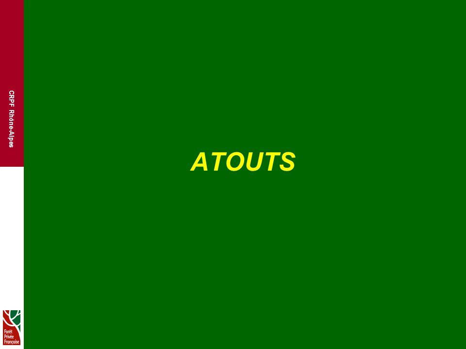 ATOUTS