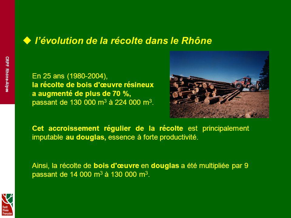 l'évolution de la récolte dans le Rhône