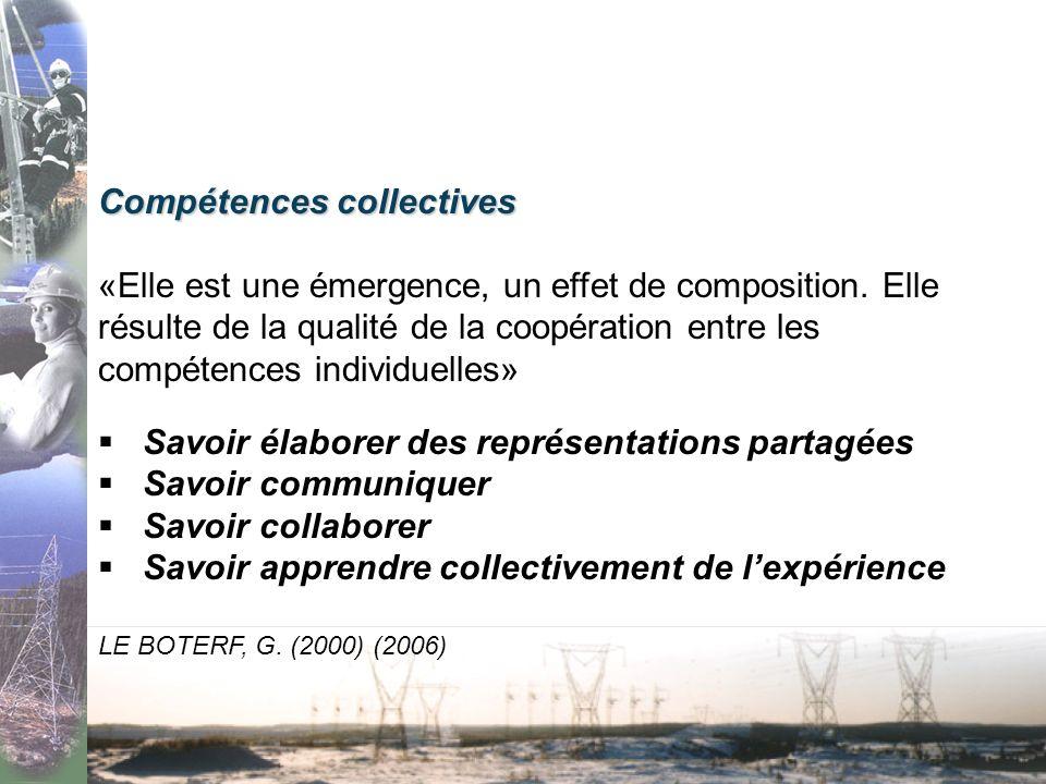 Compétences collectives