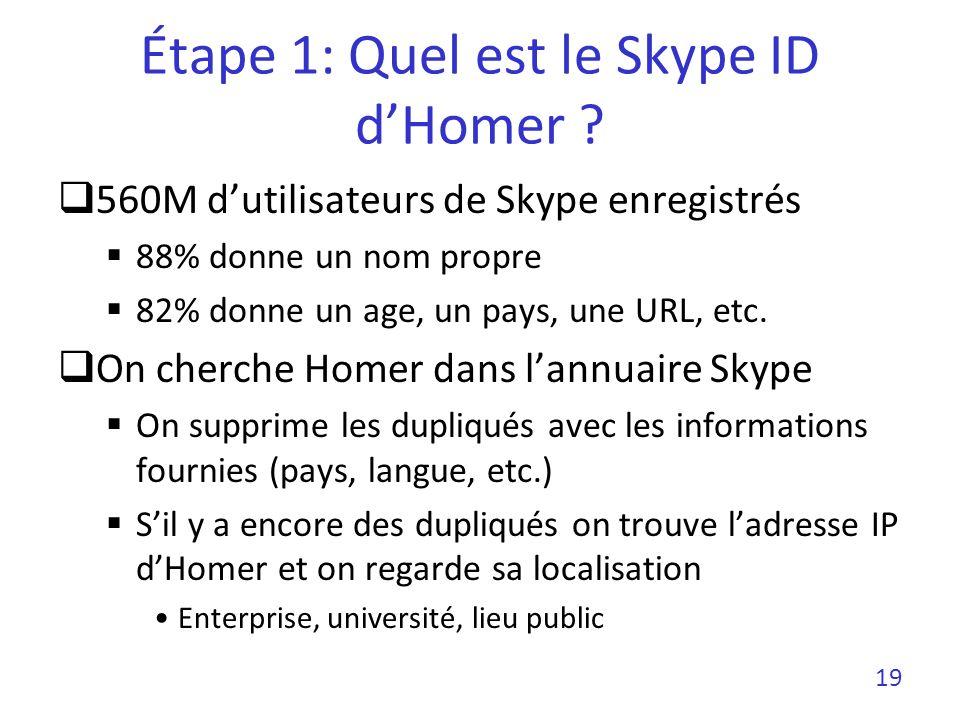 Étape 1: Quel est le Skype ID d'Homer