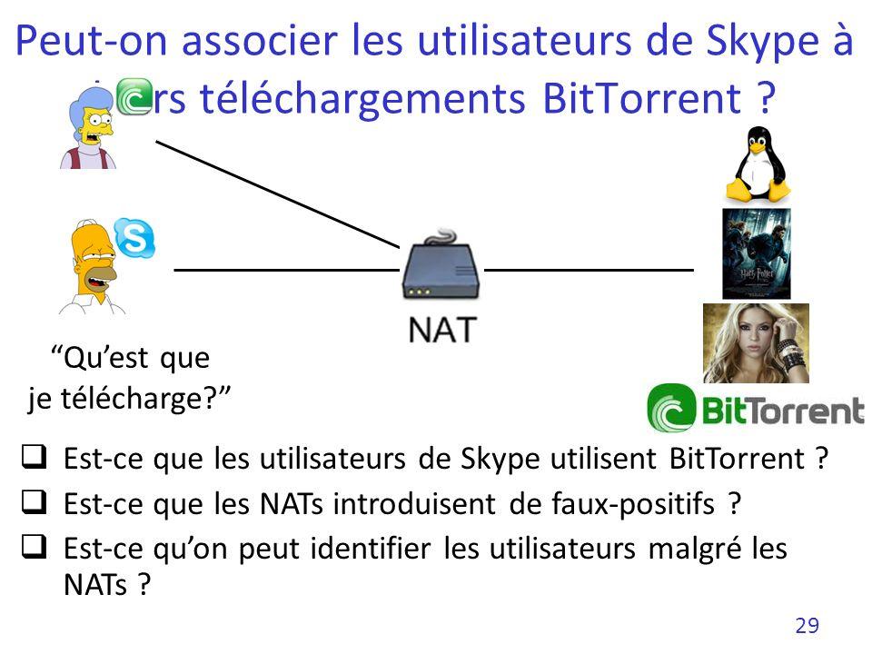 Peut-on associer les utilisateurs de Skype à leurs téléchargements BitTorrent