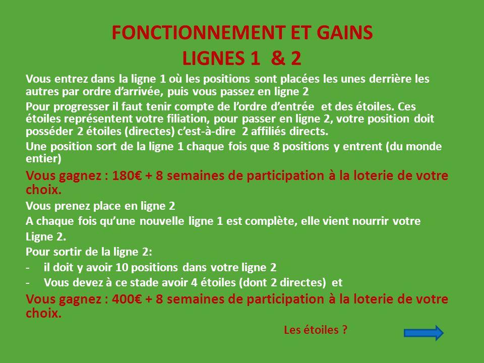 FONCTIONNEMENT ET GAINS LIGNES 1 & 2
