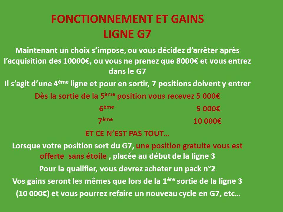 FONCTIONNEMENT ET GAINS LIGNE G7