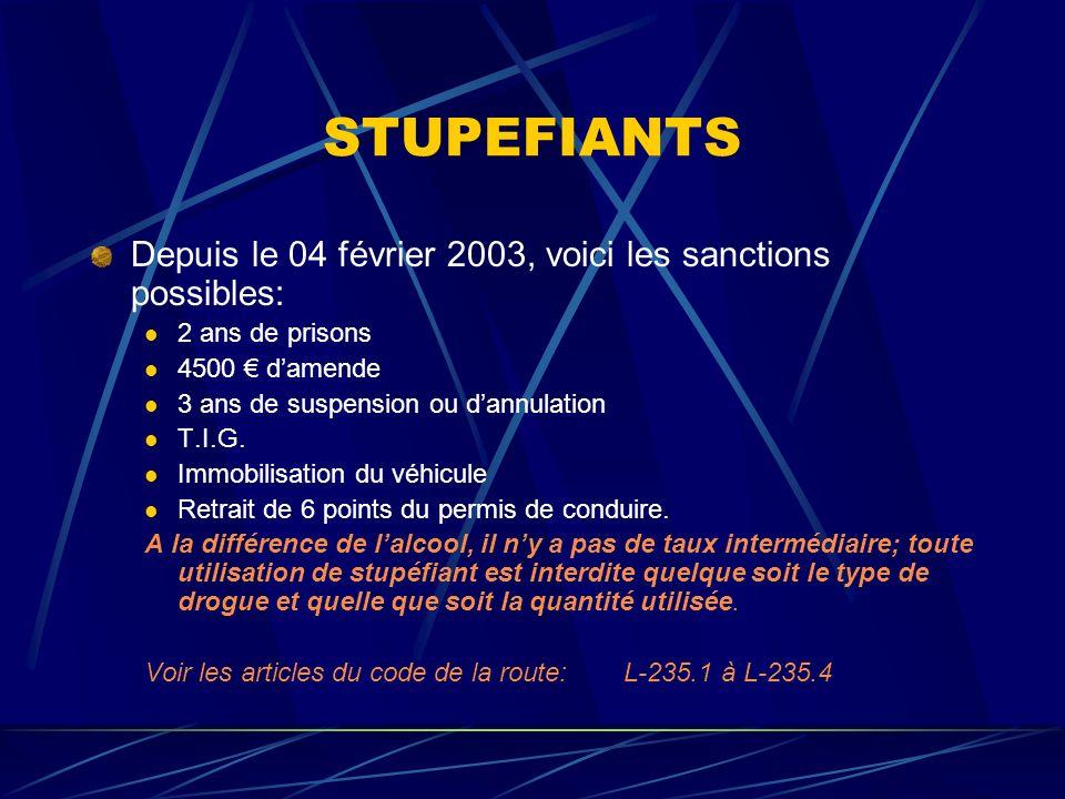 STUPEFIANTS Depuis le 04 février 2003, voici les sanctions possibles: