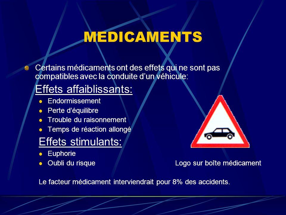MEDICAMENTS Effets affaiblissants: Effets stimulants: