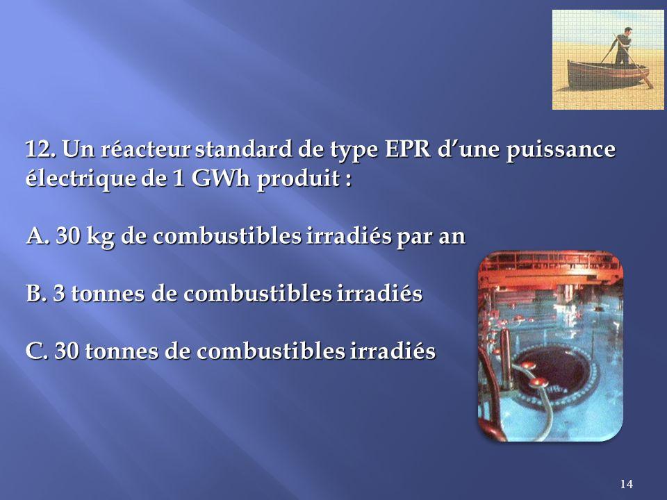 12. Un réacteur standard de type EPR d'une puissance