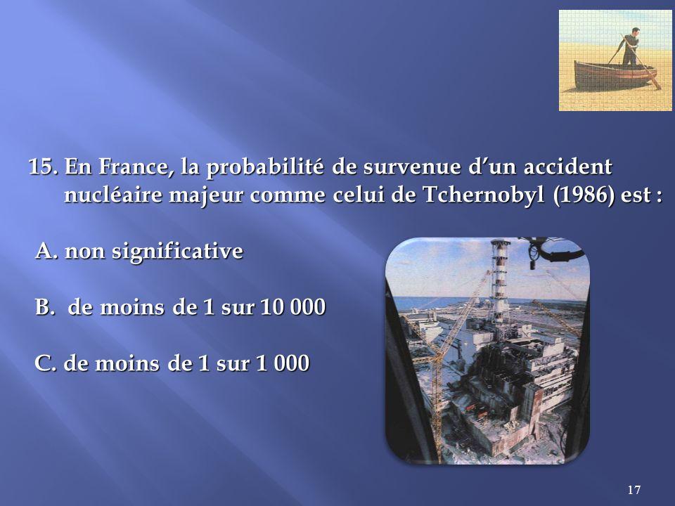 15. En France, la probabilité de survenue d'un accident