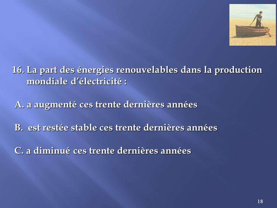 16. La part des énergies renouvelables dans la production