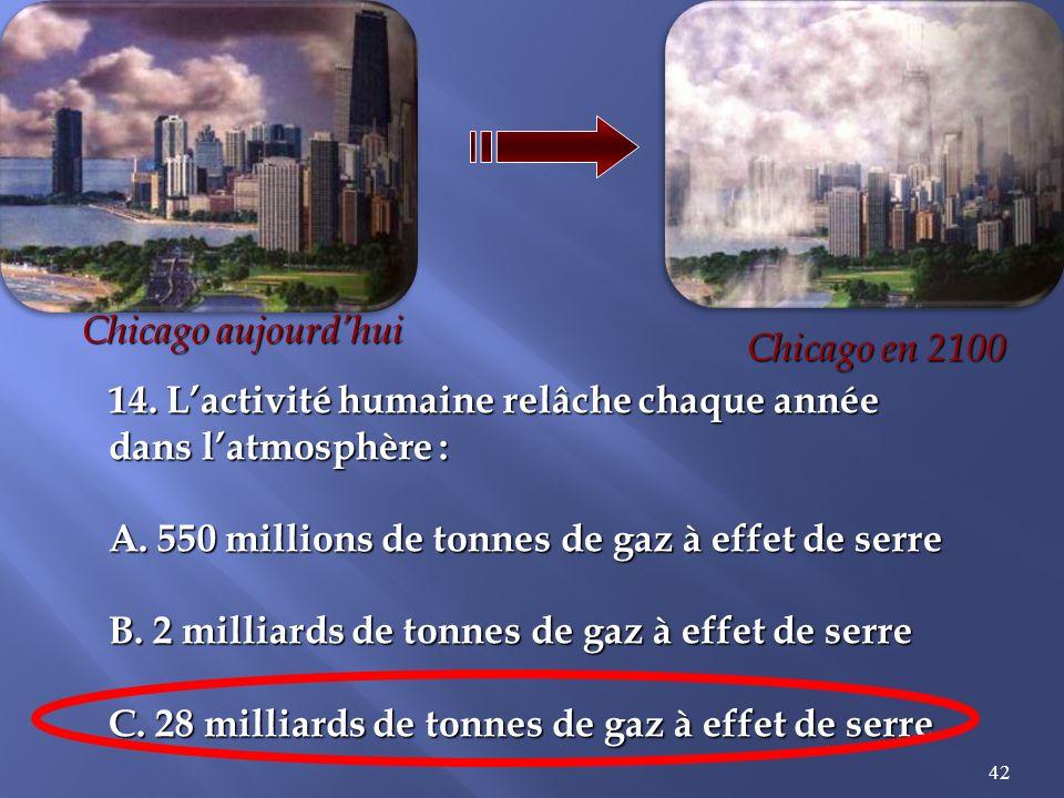 Chicago aujourd'hui Chicago en 2100. 14. L'activité humaine relâche chaque année. dans l'atmosphère :