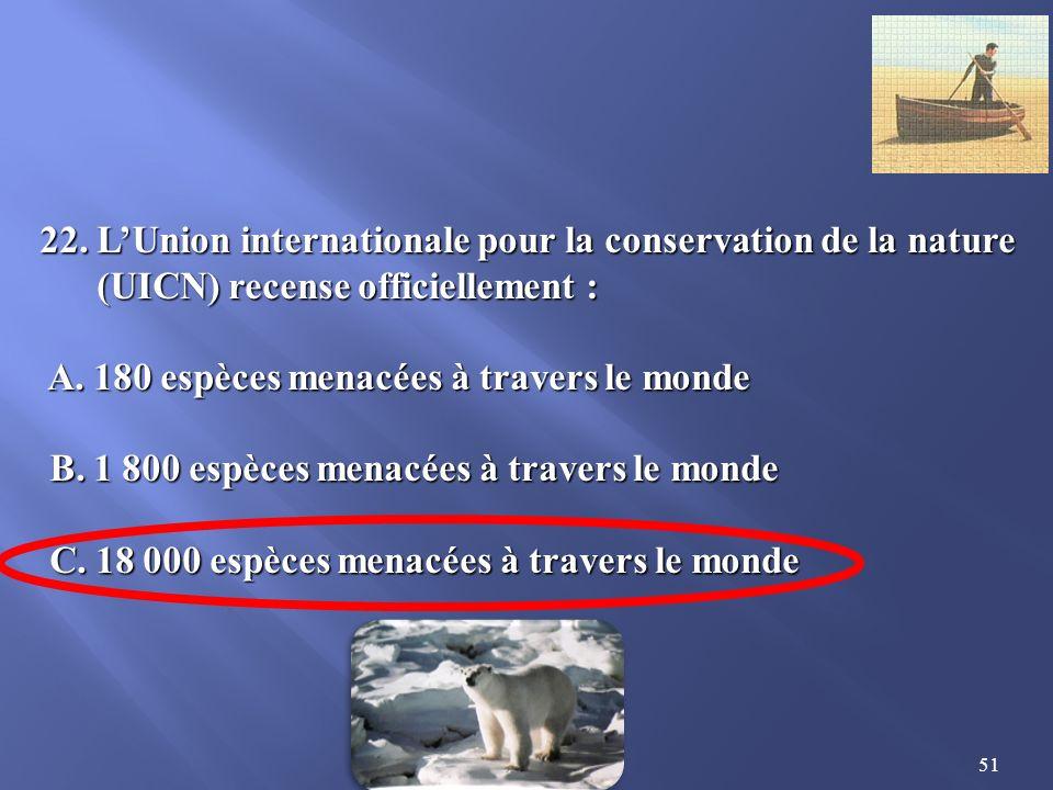 22. L'Union internationale pour la conservation de la nature