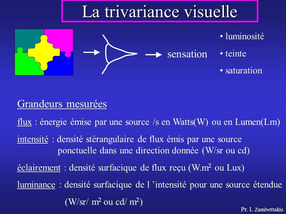 La trivariance visuelle