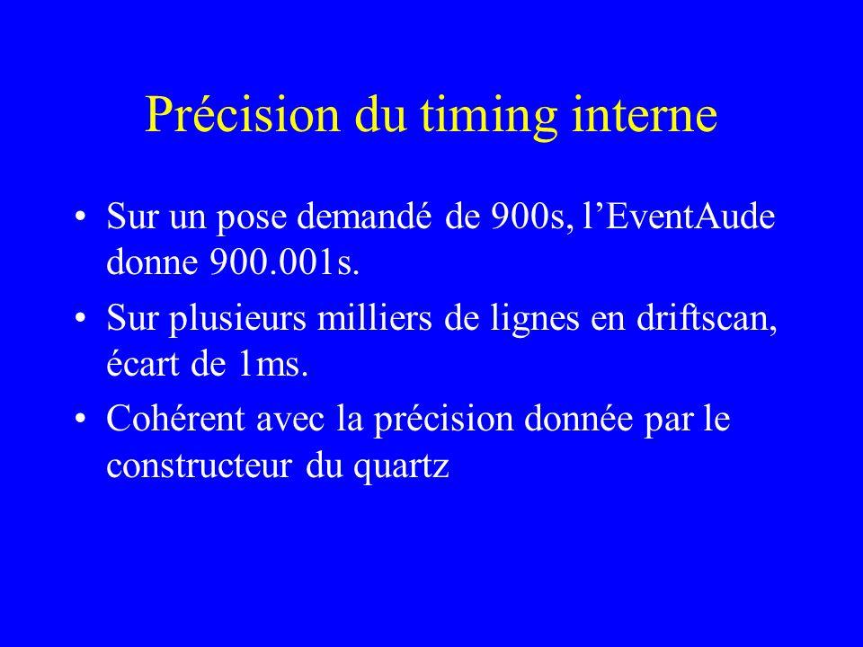 Précision du timing interne