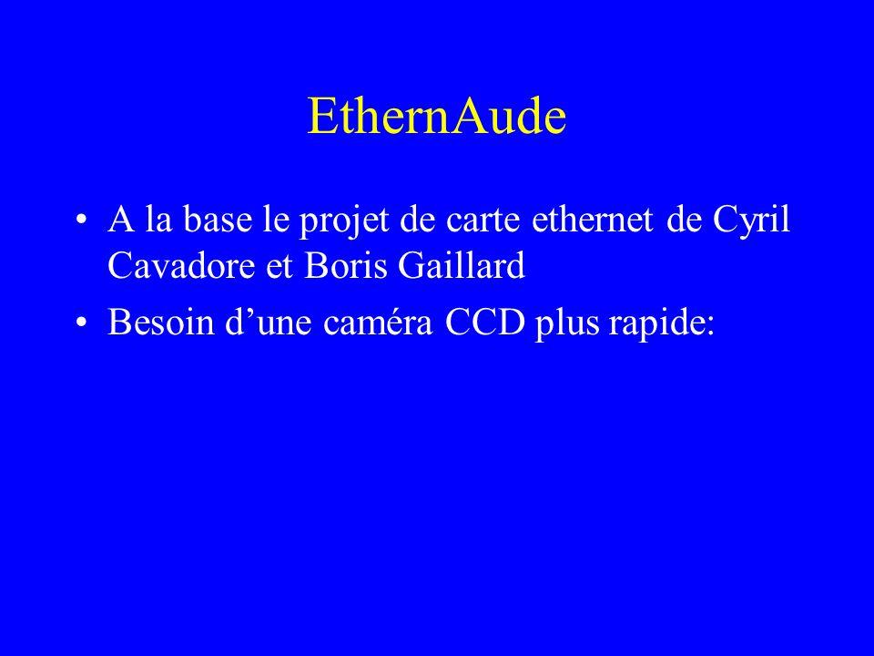 EthernAude A la base le projet de carte ethernet de Cyril Cavadore et Boris Gaillard.