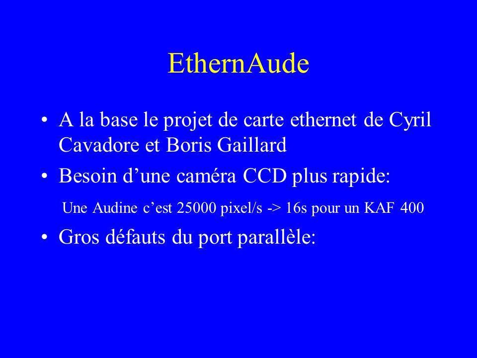 EthernAude A la base le projet de carte ethernet de Cyril Cavadore et Boris Gaillard. Besoin d'une caméra CCD plus rapide: