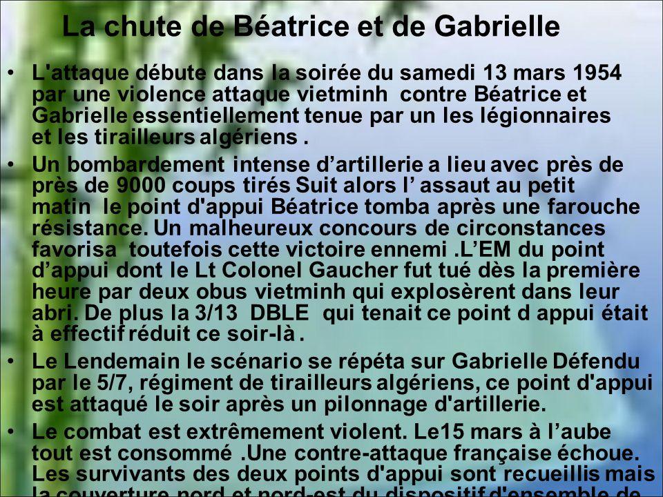 La chute de Béatrice et de Gabrielle