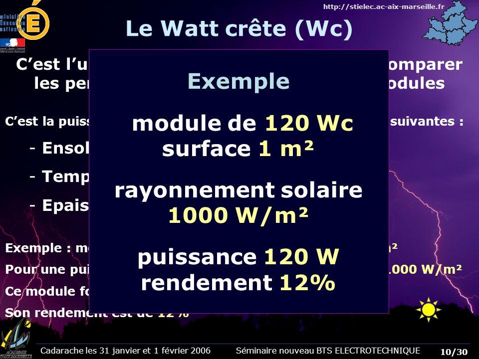 Exemple module de 120 Wc surface 1 m² rayonnement solaire 1000 W/m²