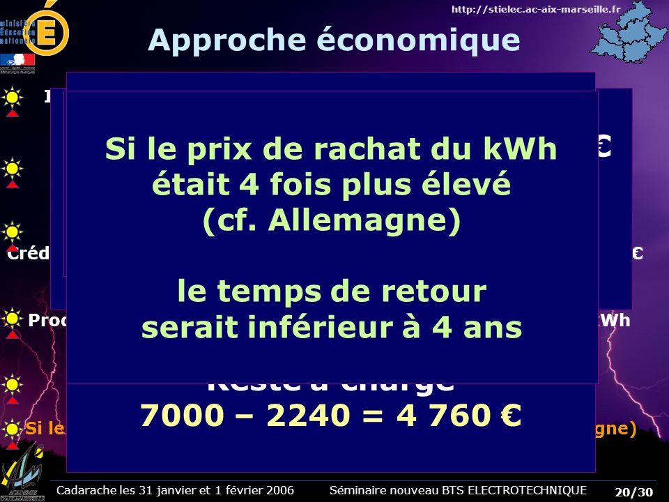 Le solaire photovolta que raccord au r seau ppt t l charger - Credit d impot sur photovoltaique ...