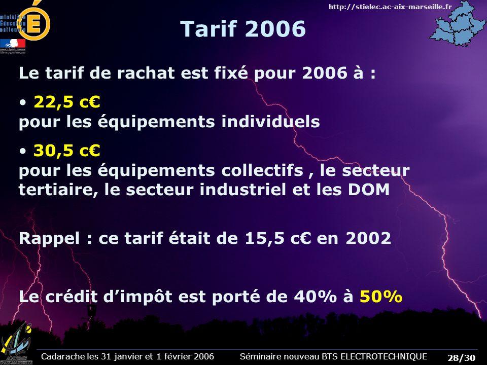 Tarif 2006 Le tarif de rachat est fixé pour 2006 à :