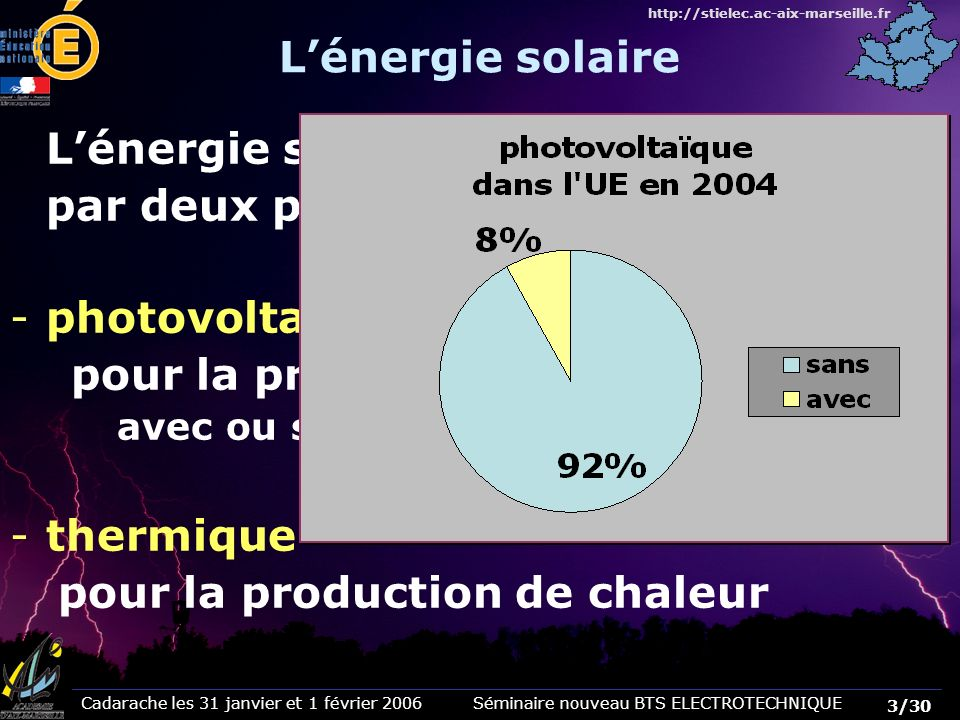 L'énergie solaire peut être récupérée par deux procédés :