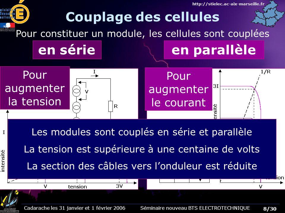 Couplage des cellules en série en parallèle